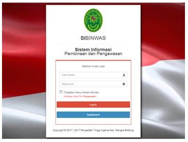 Aplikasi SIBINWAS